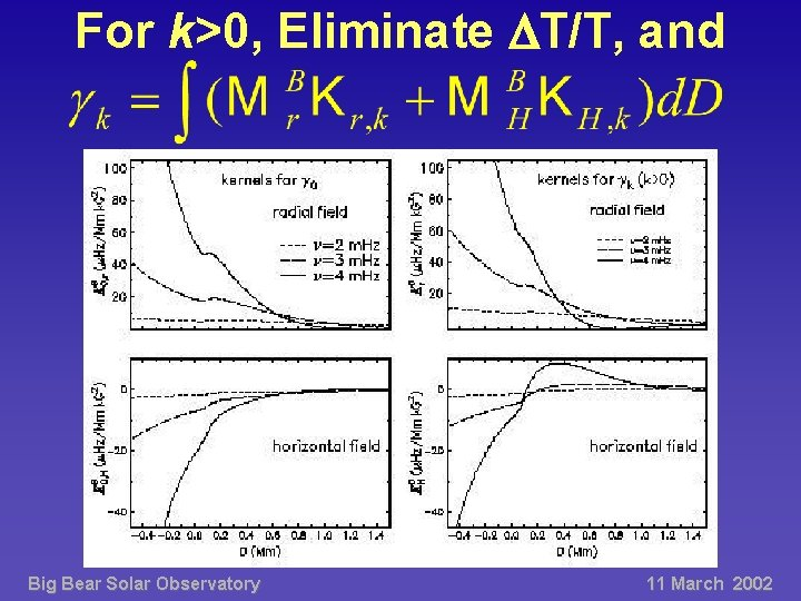 For k>0, Eliminate T/T, and Big Bear Solar Observatory 11 March 2002