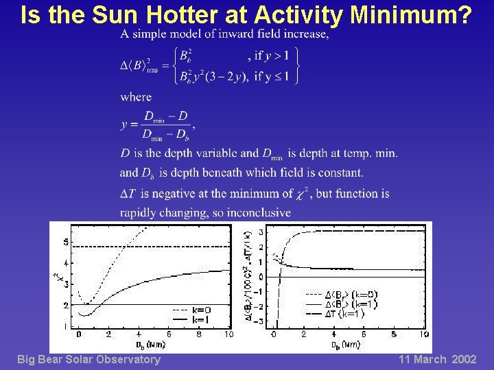 Is the Sun Hotter at Activity Minimum? Big Bear Solar Observatory 11 March 2002