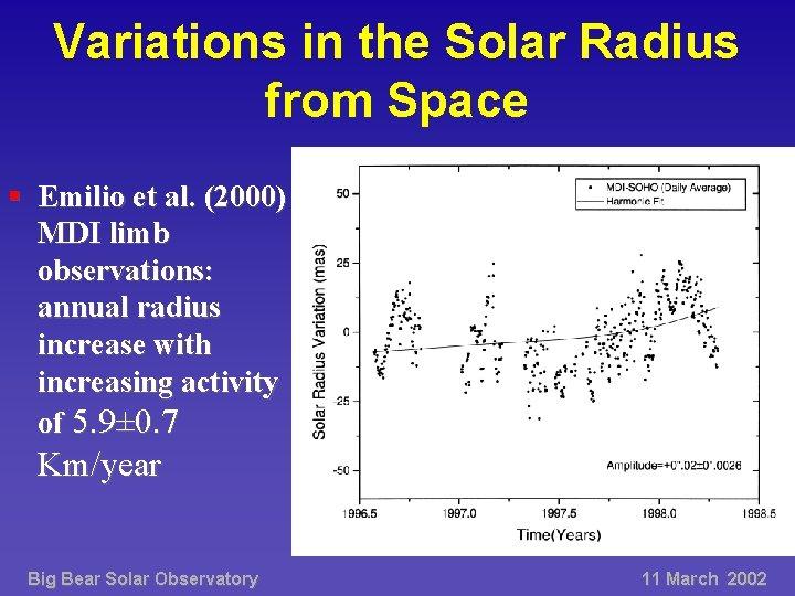 Variations in the Solar Radius from Space § Emilio et al. (2000) MDI limb