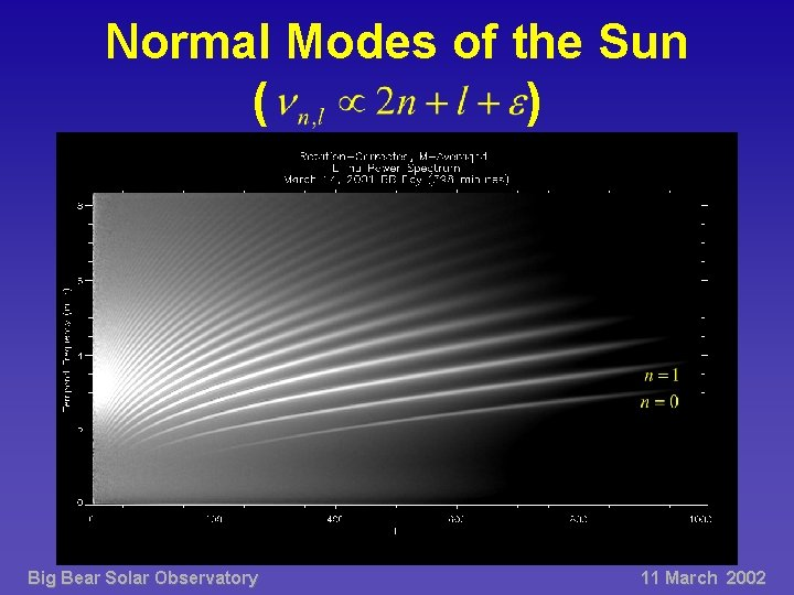 Normal Modes of the Sun ( ) Big Bear Solar Observatory 11 March 2002