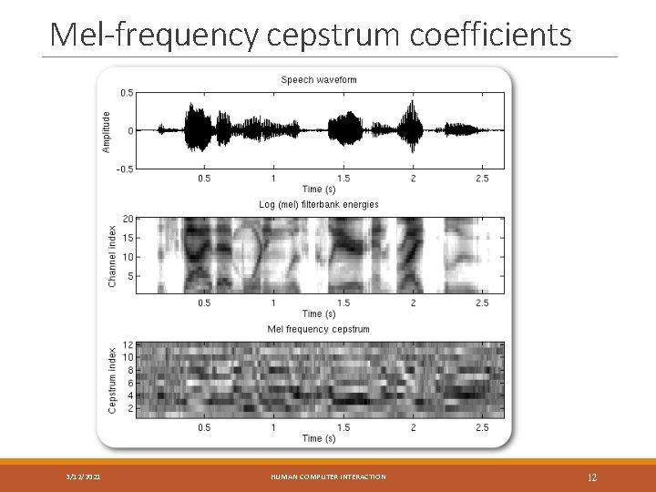 Mel-frequency cepstrum coefficients 3/12/2021 HUMAN COMPUTER INTERACTION 12