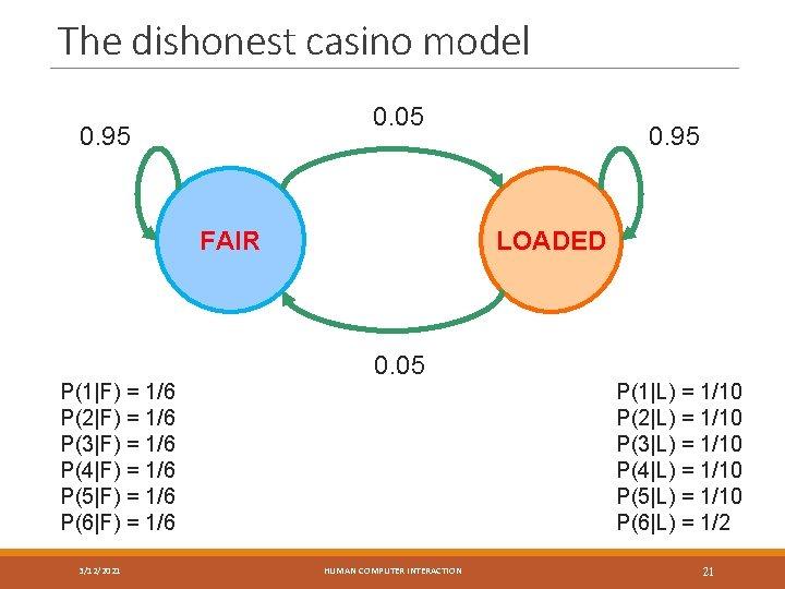 The dishonest casino model 0. 05 0. 95 FAIR P(1|F) = 1/6 P(2|F) =