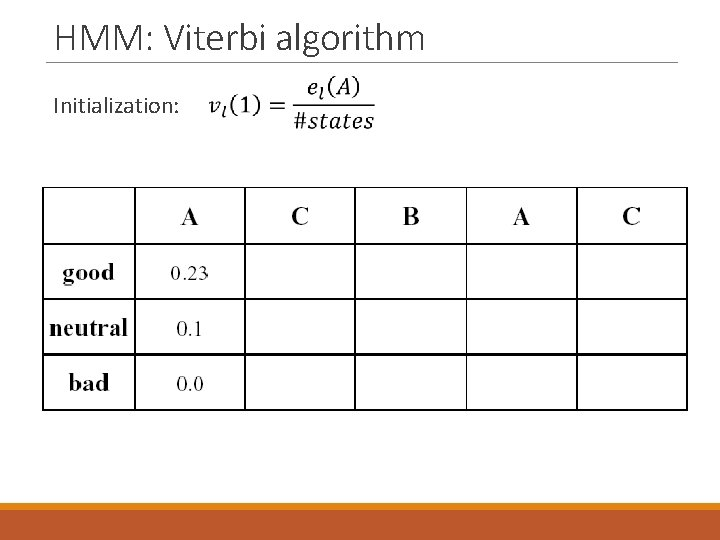HMM: Viterbi algorithm Initialization: