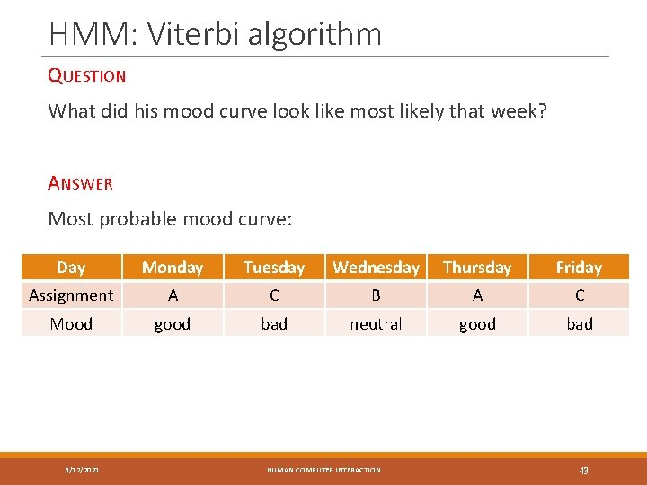 HMM: Viterbi algorithm QUESTION What did his mood curve look like most likely that