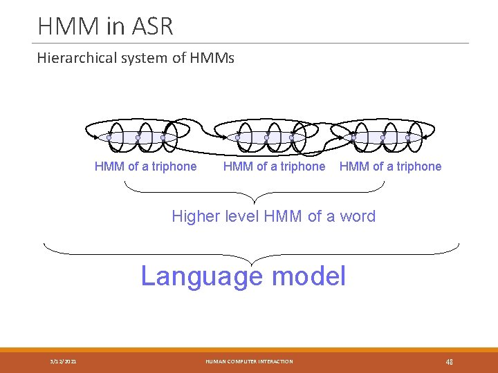 HMM in ASR Hierarchical system of HMMs HMM of a triphone Higher level HMM