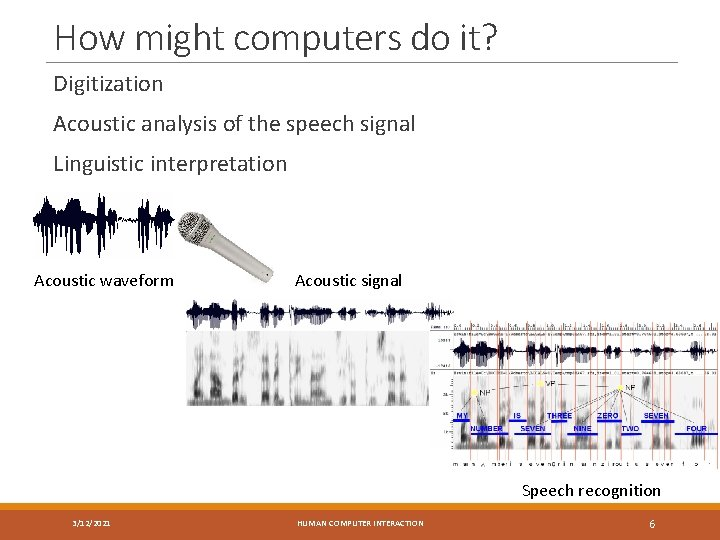 How might computers do it? Digitization Acoustic analysis of the speech signal Linguistic interpretation