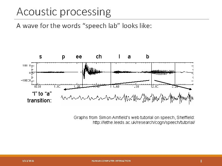 """Acoustic processing A wave for the words """"speech lab"""" looks like: s p ee"""