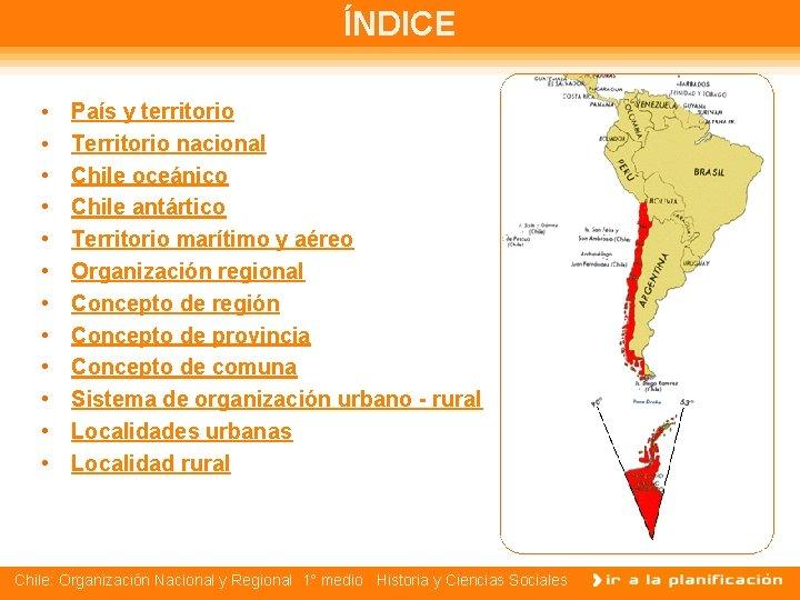 ÍNDICE • • • País y territorio Territorio nacional Chile oceánico Chile antártico Territorio