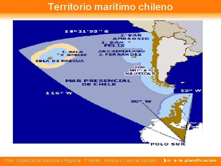 Territorio marítimo chileno Chile: Organización Nacional y Regional 1° medio Historia y Ciencias Sociales