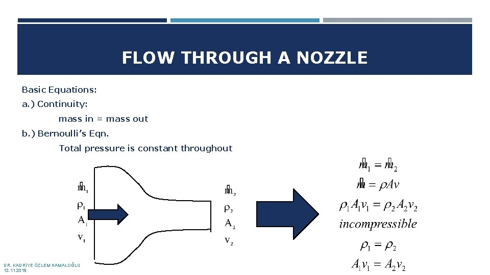 FLOW THROUGH A NOZZLE Basic Equations: a. ) Continuity: mass in = mass out