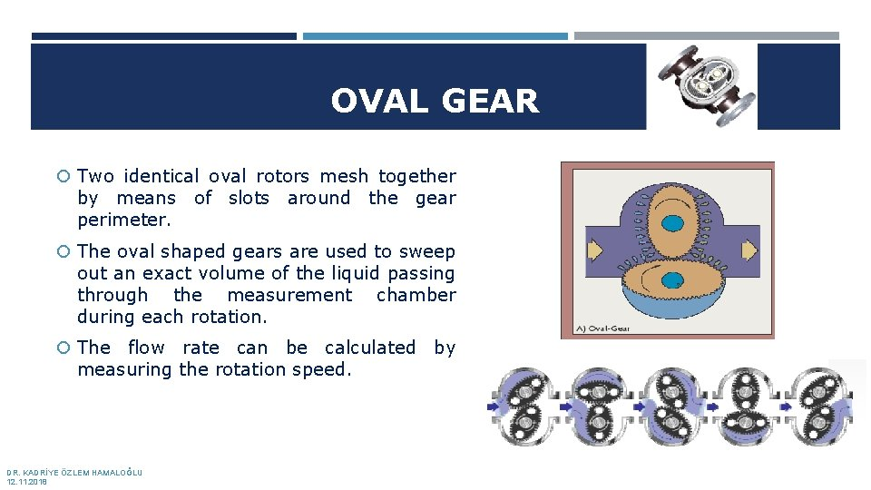 OVAL GEAR Two identical oval rotors mesh together by means of slots around the