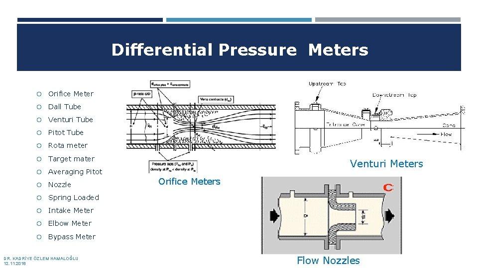Differential Pressure Meters Orifice Meter Dall Tube Venturi Tube Pitot Tube Rota meter Target
