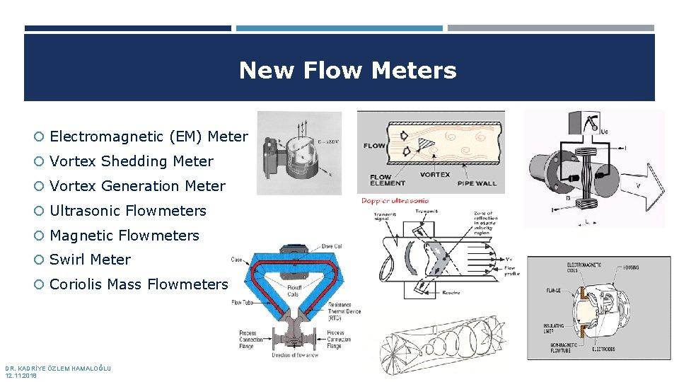 New Flow Meters Electromagnetic (EM) Meter Vortex Shedding Meter Vortex Generation Meter Ultrasonic Flowmeters
