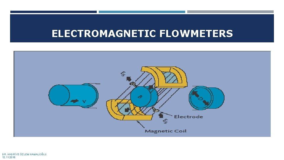 ELECTROMAGNETIC FLOWMETERS DR. KADRİYE ÖZLEM HAMALOĞLU 12. 11. 2018