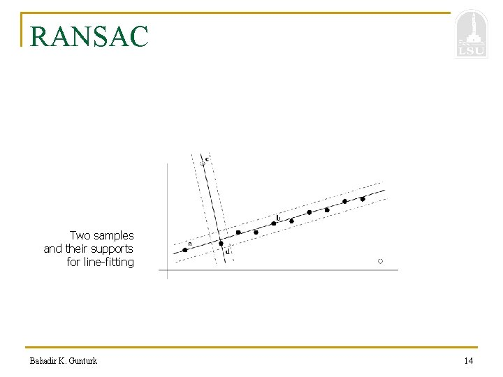 RANSAC Two samples and their supports for line-fitting Bahadir K. Gunturk 14