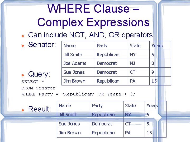 WHERE Clause – Complex Expressions Can include NOT, AND, OR operators Senator: Name Party