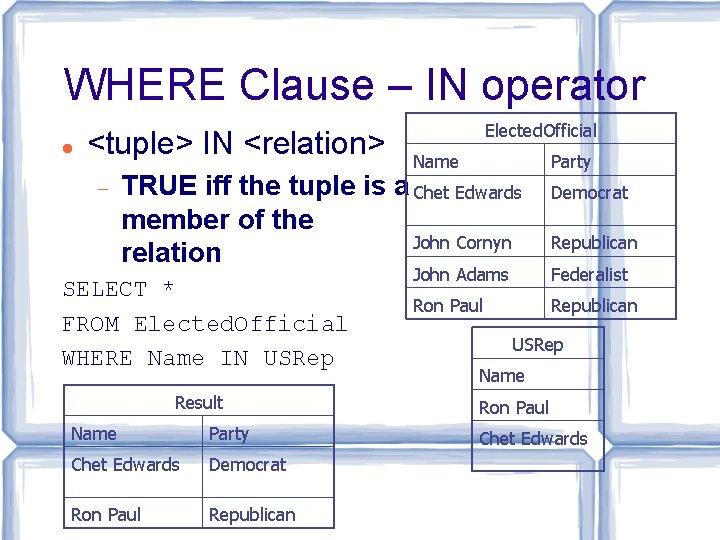 WHERE Clause – IN operator <tuple> IN <relation> Elected. Official Name TRUE iff the