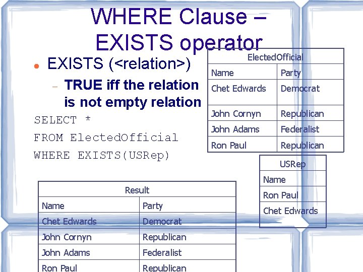 WHERE Clause – EXISTS operator Elected. Official EXISTS (<relation>) TRUE iff the relation
