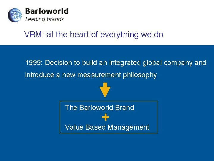 VBM: at the heart of everything we do 1999: Decision to build an integrated
