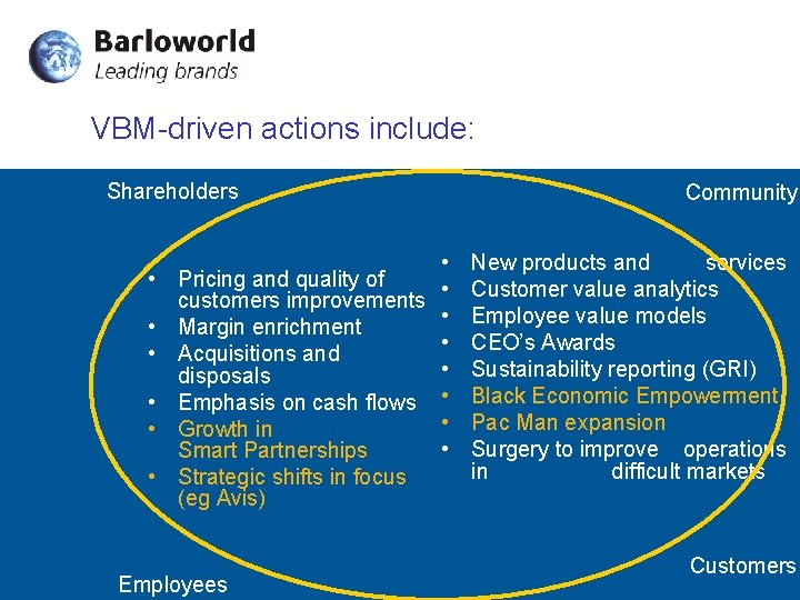VBM-driven actions include: Shareholders • • • Community • New products and services Pricing
