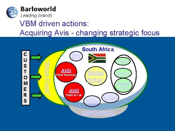 "VBM driven actions: Acquiring Avis - changing strategic focus BTH ""Shop Front"" C U"