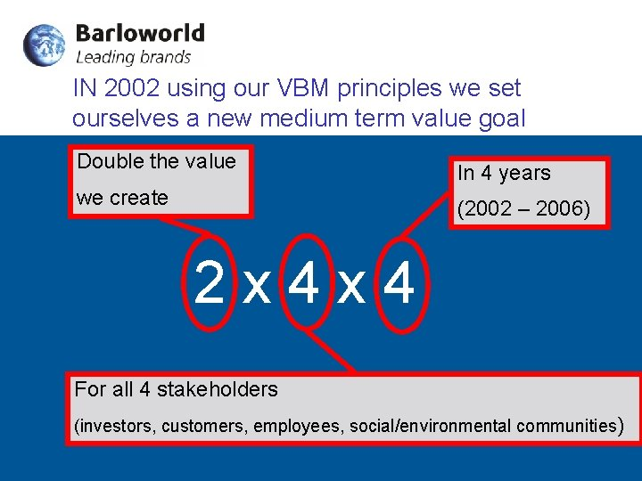 IN 2002 using our VBM principles we set ourselves a new medium term value