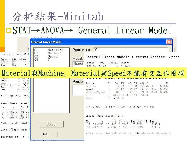 分析結果-Minitab p STAT→ANOVA→ General Linear Model Material與Machine, Material與Speed不能有交互作用項