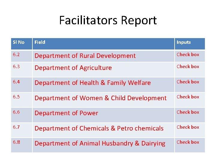 Facilitators Report Sl No Field Inputs 6. 2 Department of Rural Development Check box