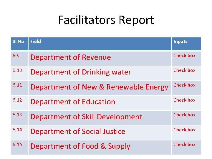 Facilitators Report Sl No Field Inputs 6. 9 Department of Revenue Check box 6.