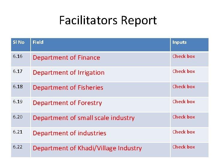 Facilitators Report Sl No Field Inputs 6. 16 Department of Finance Check box 6.