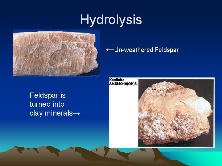Hydrolysis ←Un-weathered Feldspar is turned into clay minerals→