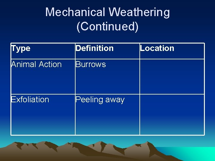 Mechanical Weathering (Continued) Type Definition Animal Action Burrows Exfoliation Peeling away Location