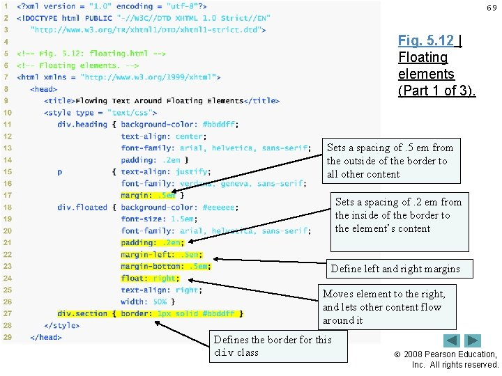 69 Fig. 5. 12   Floating elements (Part 1 of 3). Sets a spacing