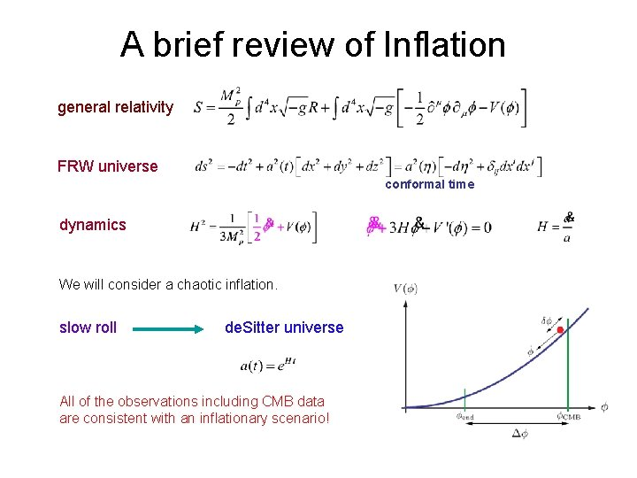 A brief review of Inflation general relativity FRW universe conformal time dynamics We will