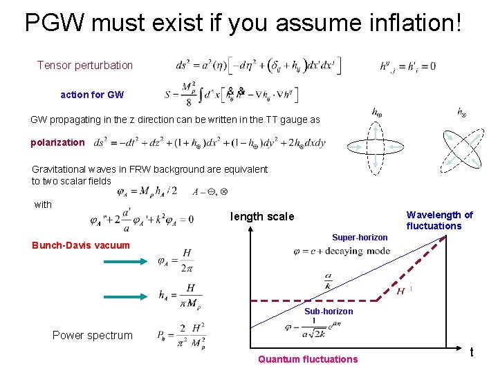 PGW must exist if you assume inflation! Tensor perturbation action for GW GW propagating