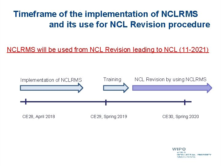 Timeframe of the implementation of NCLRMS and its use for NCL Revision procedure NCLRMS