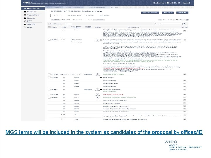 MGS terms will be included in the system as candidates of the proposal by