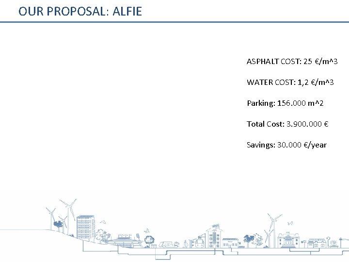 OUR PROPOSAL: ALFIE ASPHALT COST: 25 €/m^3 WATER COST: 1, 2 €/m^3 Parking: 156.