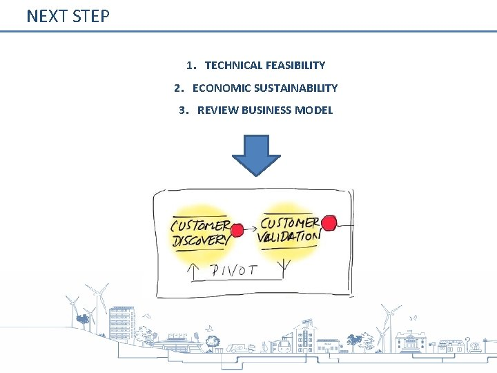 NEXT STEP 1. TECHNICAL FEASIBILITY 2. ECONOMIC SUSTAINABILITY 3. REVIEW BUSINESS MODEL