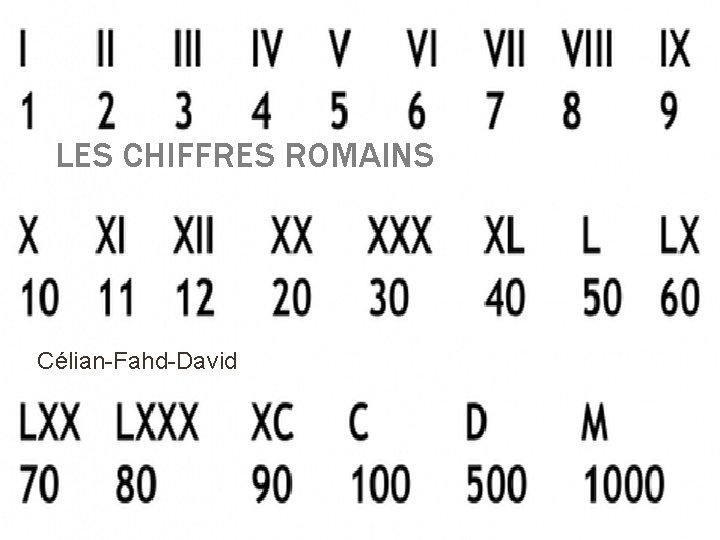 LES CHIFFRES ROMAINS Célian-Fahd-David