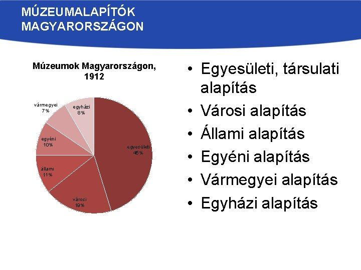 MÚZEUMALAPÍTÓK MAGYARORSZÁGON Múzeumok Magyarországon, 1912 vármegyei 7% egyházi 8% egyéni 10% egyesületi 45% állami
