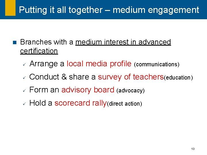 Putting it all together – medium engagement n Branches with a medium interest in