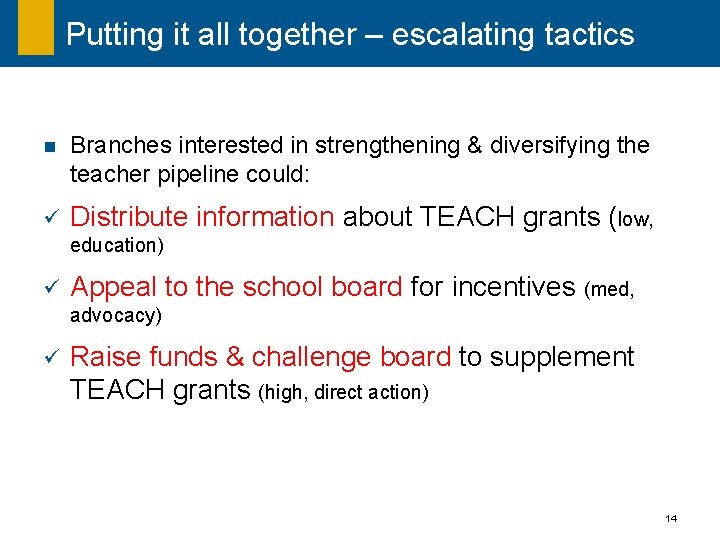 Putting it all together – escalating tactics n Branches interested in strengthening & diversifying