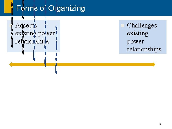 Forms of Organizing n Accepts existing power relationships n Challenges existing power relationships 2