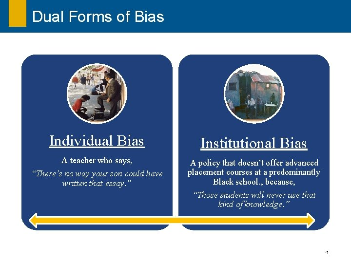 """Dual Forms of Bias Individual Bias Institutional Bias A teacher who says, """"There's no"""