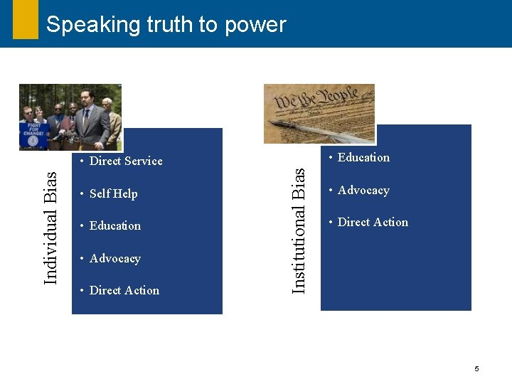 Speaking truth to power • Self Help • Education • Advocacy • Direct Action