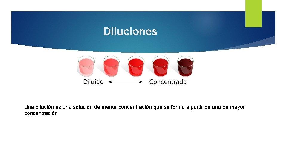 Diluciones Una dilución es una solución de menor concentración que se forma a partir