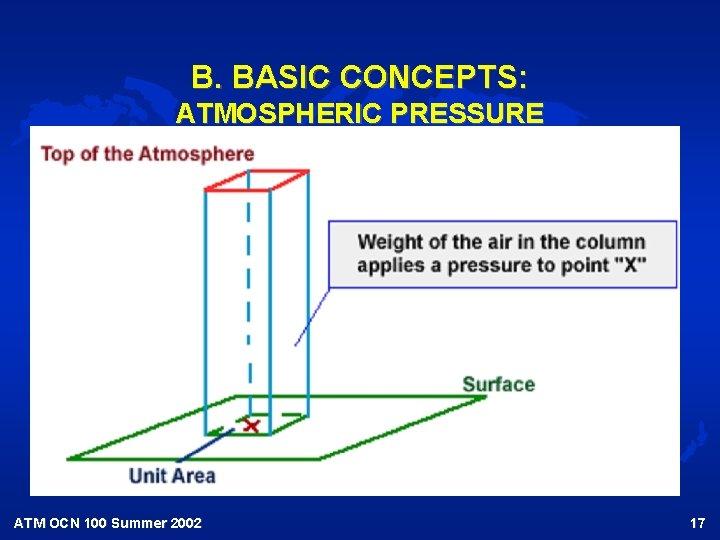B. BASIC CONCEPTS: ATMOSPHERIC PRESSURE ATM OCN 100 Summer 2002 17
