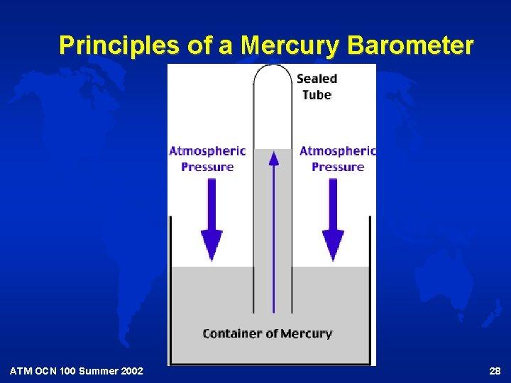 Principles of a Mercury Barometer ATM OCN 100 Summer 2002 28