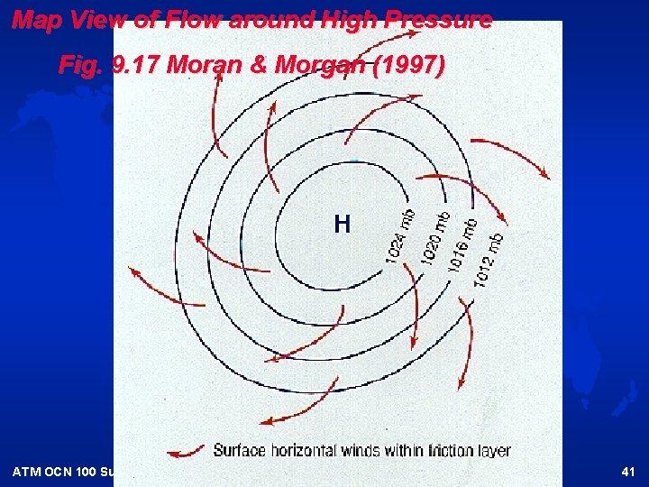 Map View of Flow around High Pressure Fig. 9. 17 Moran & Morgan (1997)